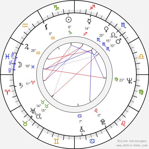 Frank Kelly tema natale, biography, Biografia da Wikipedia 2020, 2021