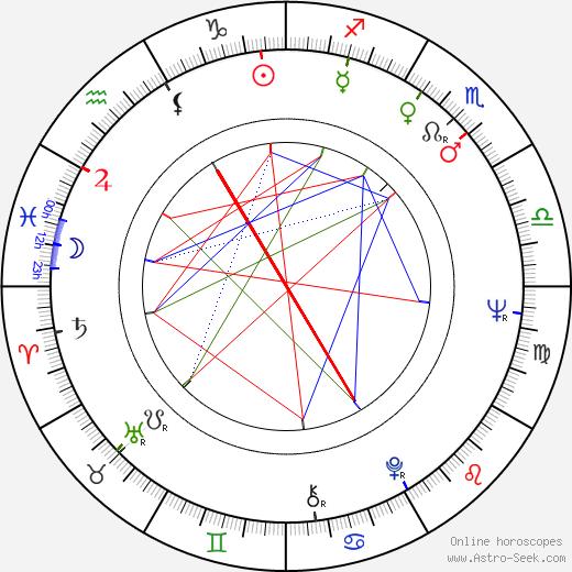 Frank Kelly tema natale, oroscopo, Frank Kelly oroscopi gratuiti, astrologia