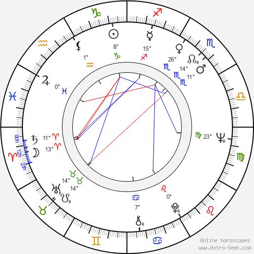 Gavino Ledda birth chart, biography, wikipedia 2020, 2021
