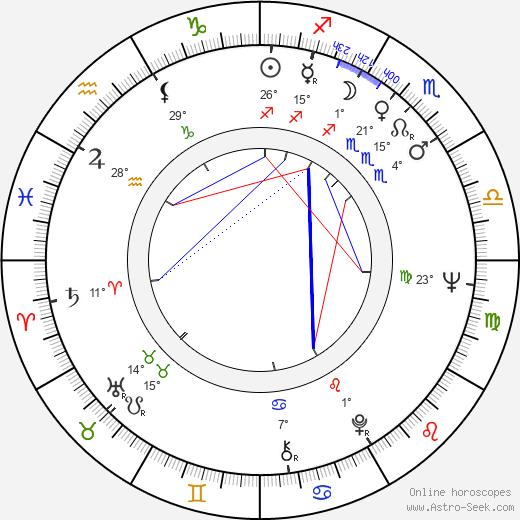 Jaime Sánchez birth chart, biography, wikipedia 2020, 2021