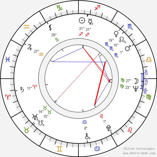 Janette Scott birth chart, biography, wikipedia 2019, 2020