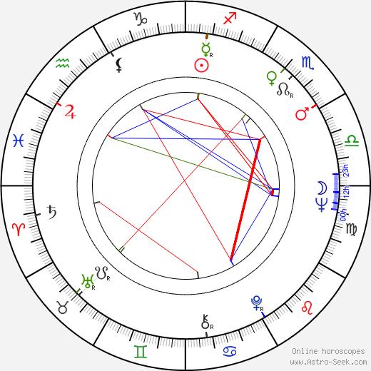 Janette Scott astro natal birth chart, Janette Scott horoscope, astrology