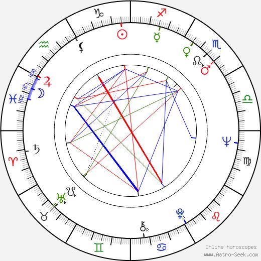 Jaroslav Zahradník tema natale, oroscopo, Jaroslav Zahradník oroscopi gratuiti, astrologia