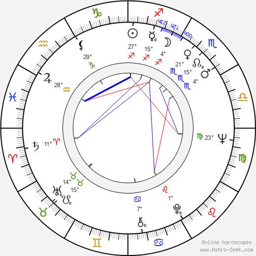 Jay Arnette birth chart, biography, wikipedia 2019, 2020