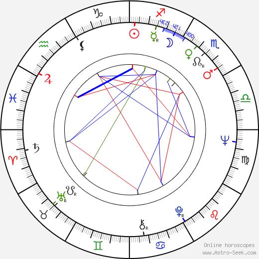 Jay Arnette birth chart, Jay Arnette astro natal horoscope, astrology
