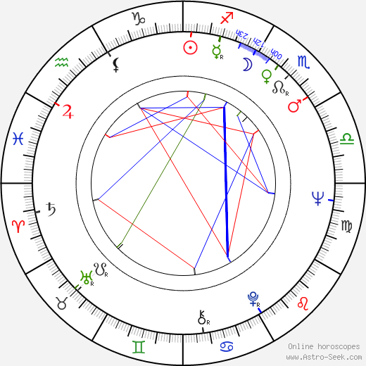 Karel Svoboda astro natal birth chart, Karel Svoboda horoscope, astrology