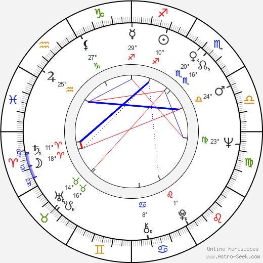 Maite Blasco birth chart, biography, wikipedia 2019, 2020