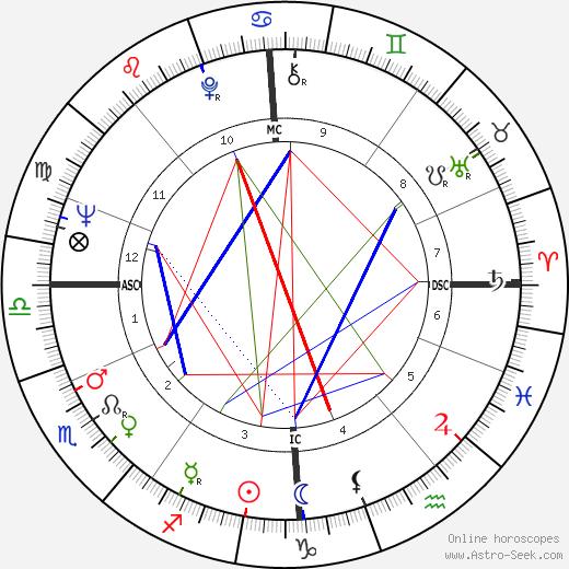 Maurice McCann tema natale, oroscopo, Maurice McCann oroscopi gratuiti, astrologia