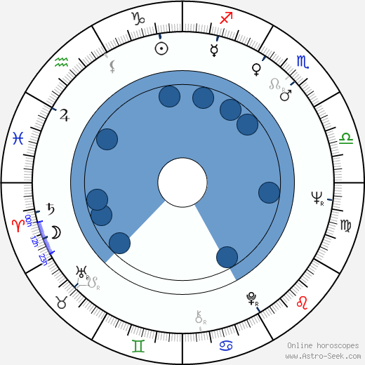 Michael Rubbo wikipedia, horoscope, astrology, instagram