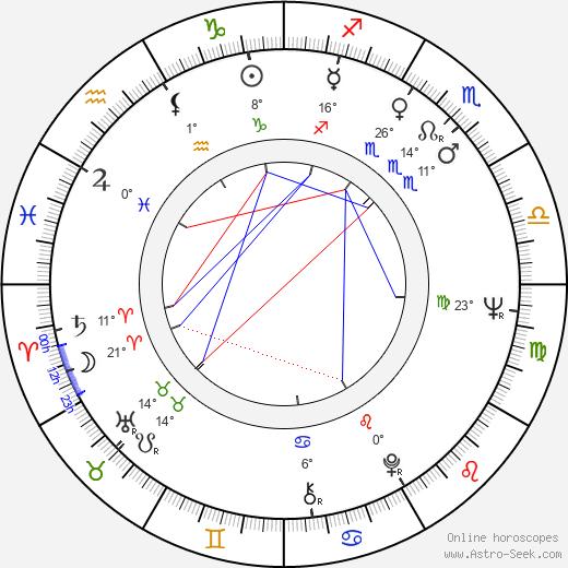 Michael Rubbo birth chart, biography, wikipedia 2019, 2020