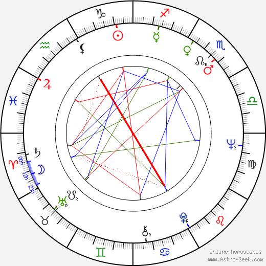 Michael Rubbo tema natale, oroscopo, Michael Rubbo oroscopi gratuiti, astrologia
