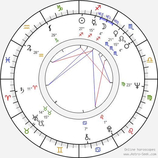 Peter Mann birth chart, biography, wikipedia 2020, 2021