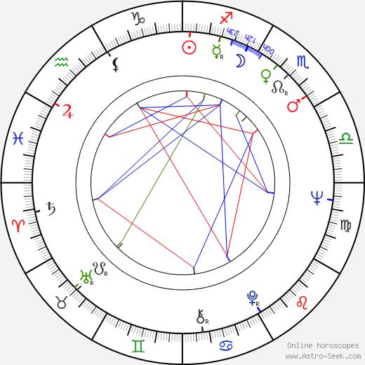Peter Mann birth chart, Peter Mann astro natal horoscope, astrology