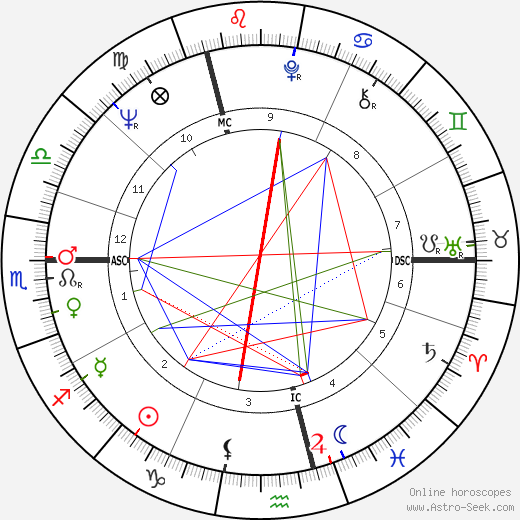 Rolf Wolfsohl день рождения гороскоп, Rolf Wolfsohl Натальная карта онлайн