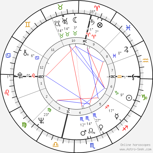 Rosalind Cash birth chart, biography, wikipedia 2019, 2020