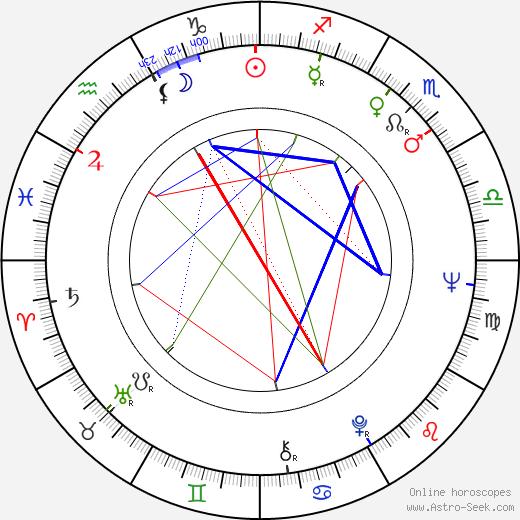 Tony Darrow день рождения гороскоп, Tony Darrow Натальная карта онлайн