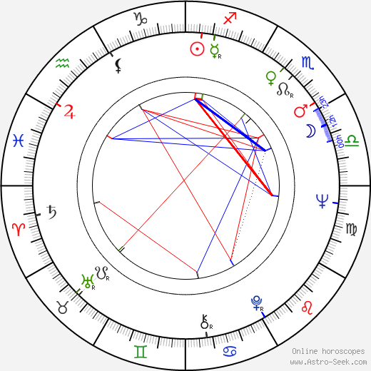 Vera Čukić astro natal birth chart, Vera Čukić horoscope, astrology