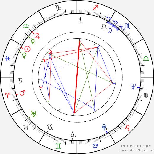 Antti Litja astro natal birth chart, Antti Litja horoscope, astrology
