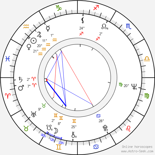Arja Rinne birth chart, biography, wikipedia 2017, 2018
