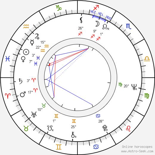 Barry Dennen birth chart, biography, wikipedia 2020, 2021