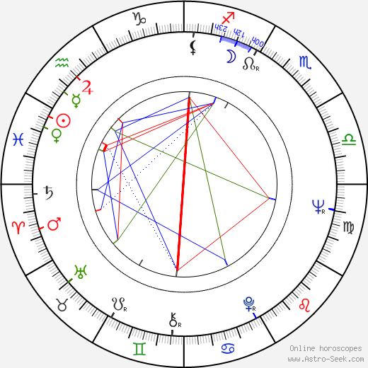 Barry Dennen birth chart, Barry Dennen astro natal horoscope, astrology