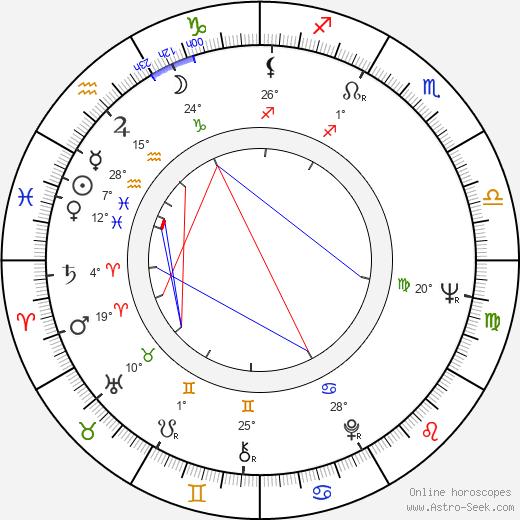 Brendon Boone birth chart, biography, wikipedia 2020, 2021