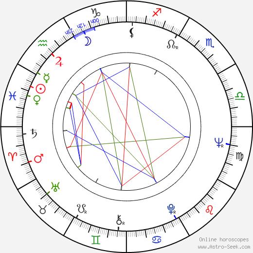 Brendon Boone birth chart, Brendon Boone astro natal horoscope, astrology
