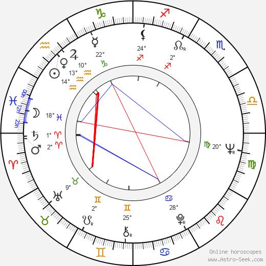 Charles Butt birth chart, biography, wikipedia 2020, 2021