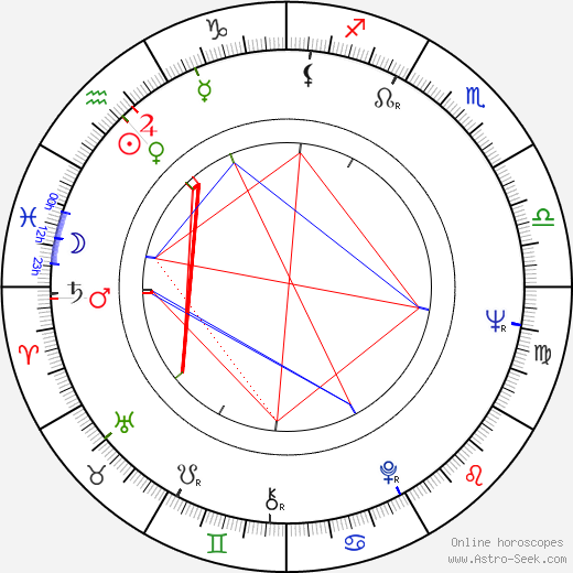 Charles Butt birth chart, Charles Butt astro natal horoscope, astrology