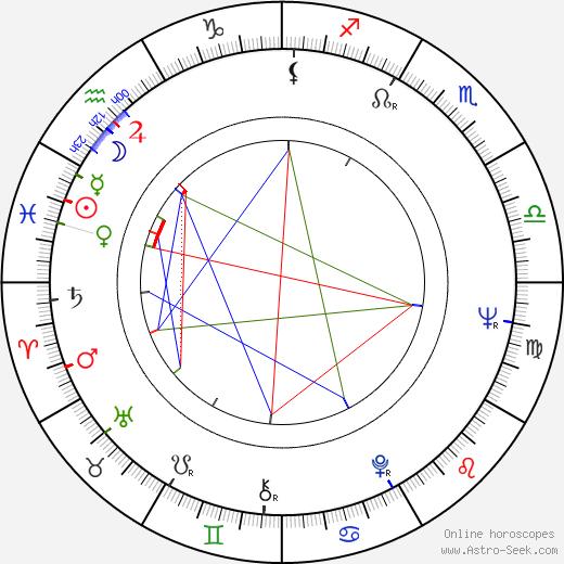 Iris-Lilja Lassila birth chart, Iris-Lilja Lassila astro natal horoscope, astrology