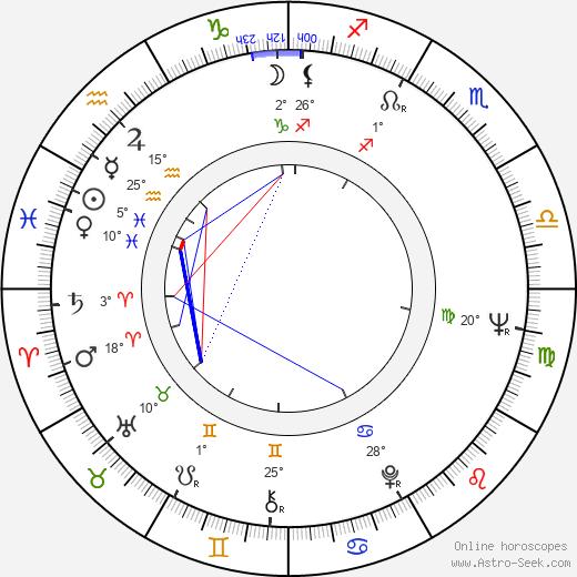James Farentino birth chart, biography, wikipedia 2019, 2020