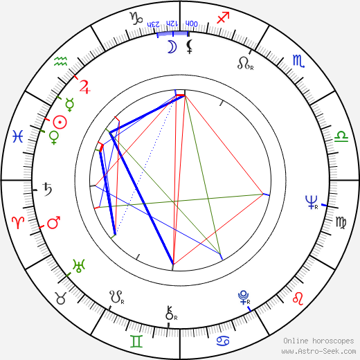 James Farentino birth chart, James Farentino astro natal horoscope, astrology