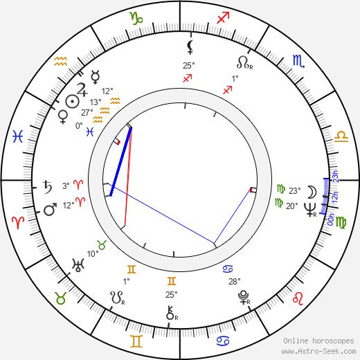 John Corigliano birth chart, biography, wikipedia 2019, 2020