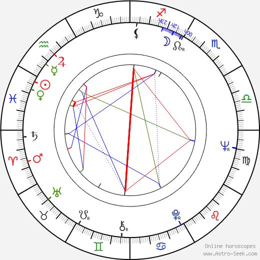 Карин Дор Karin Dor день рождения гороскоп, Karin Dor Натальная карта онлайн