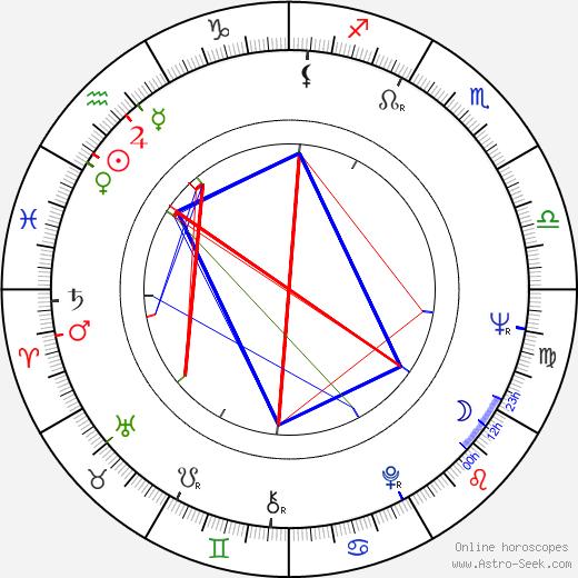 Lee Chamberlin birth chart, Lee Chamberlin astro natal horoscope, astrology