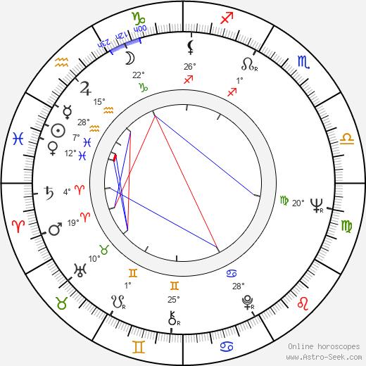 Margarita Volodina birth chart, biography, wikipedia 2020, 2021
