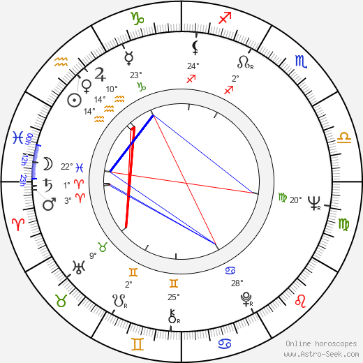 Marshall Efron birth chart, biography, wikipedia 2019, 2020