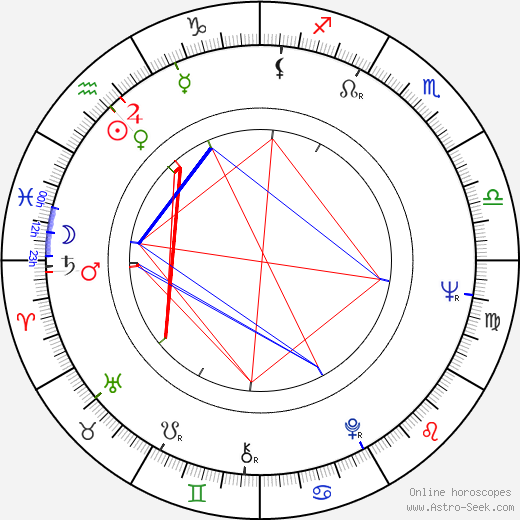 Marshall Efron astro natal birth chart, Marshall Efron horoscope, astrology