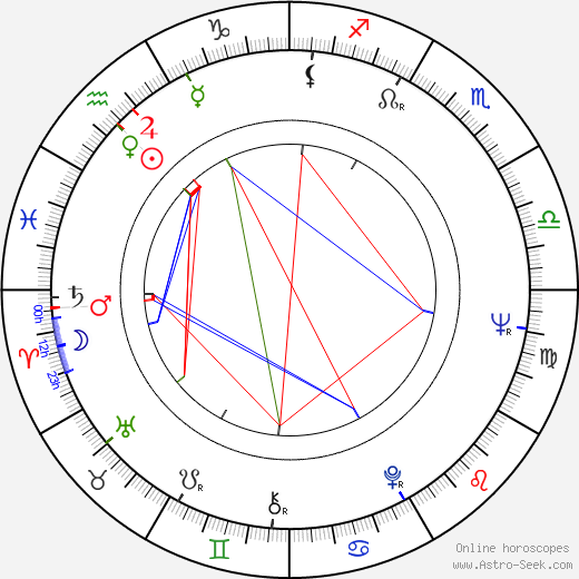 Ortrud Beginnen birth chart, Ortrud Beginnen astro natal horoscope, astrology