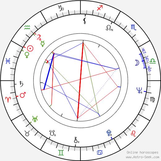 Patrik Baldauff birth chart, Patrik Baldauff astro natal horoscope, astrology