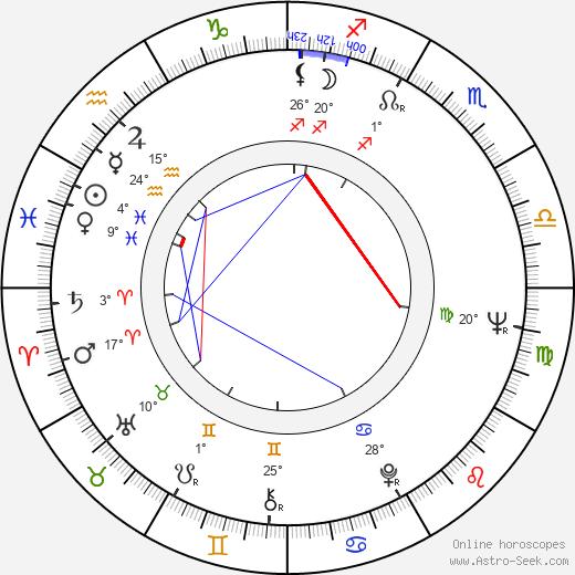 Paul Morrissey birth chart, biography, wikipedia 2019, 2020