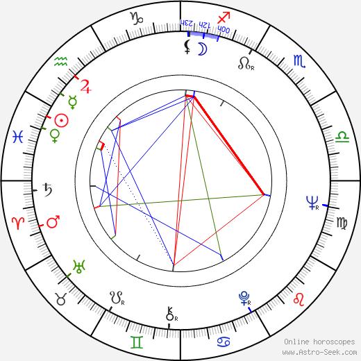 Paul Morrissey astro natal birth chart, Paul Morrissey horoscope, astrology