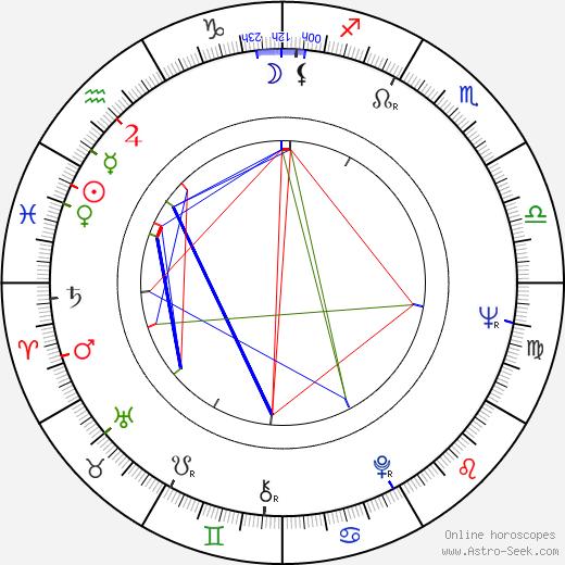 Phil Knight birth chart, Phil Knight astro natal horoscope, astrology