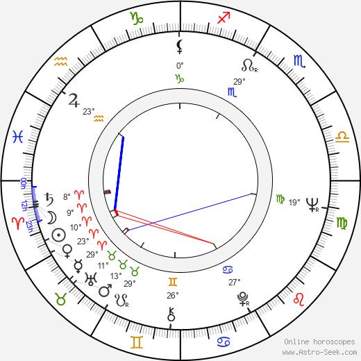 Arthur B. Rubinstein birth chart, biography, wikipedia 2019, 2020