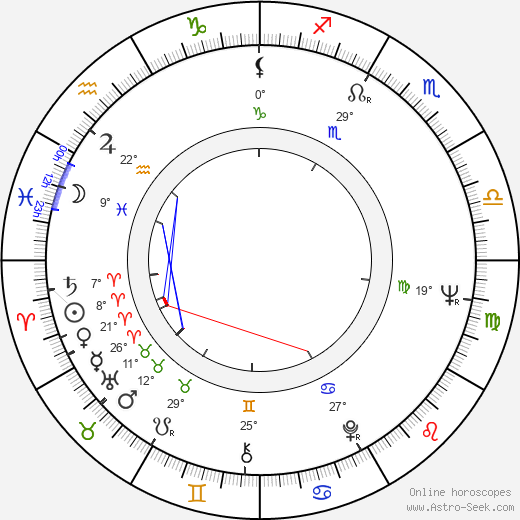 Barry Jackson birth chart, biography, wikipedia 2020, 2021