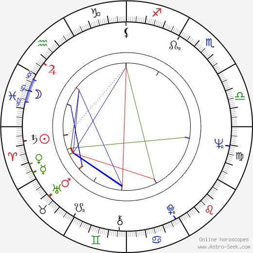 Barry Jackson birth chart, Barry Jackson astro natal horoscope, astrology