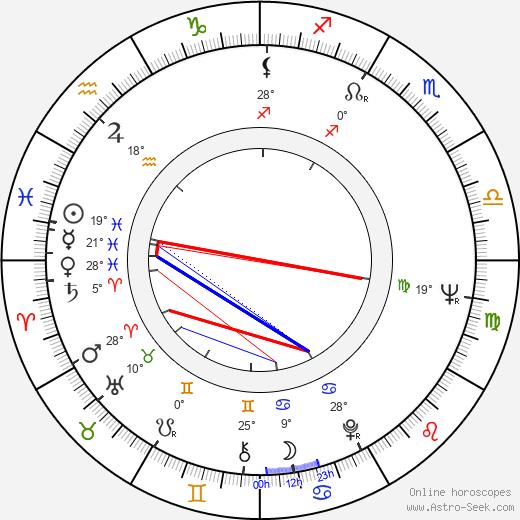 David Bachman birth chart, biography, wikipedia 2020, 2021