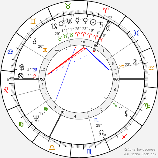 David Steel birth chart, biography, wikipedia 2018, 2019