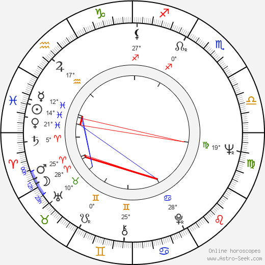 Fred Williamson birth chart, biography, wikipedia 2018, 2019