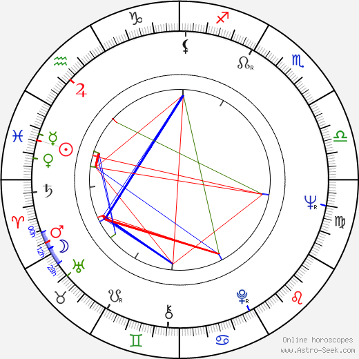 Fred Williamson astro natal birth chart, Fred Williamson horoscope, astrology